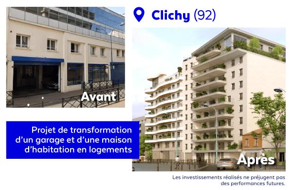 Nouvelle acquisition à Clichy (92)